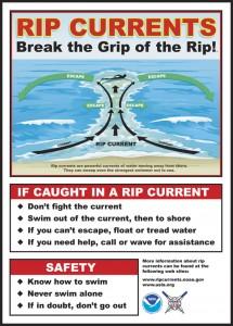 Rip Current Saftey – Swim parallel to the beach