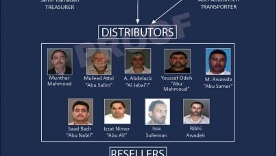 Ramadan bros. taken to NY for cig smuggling