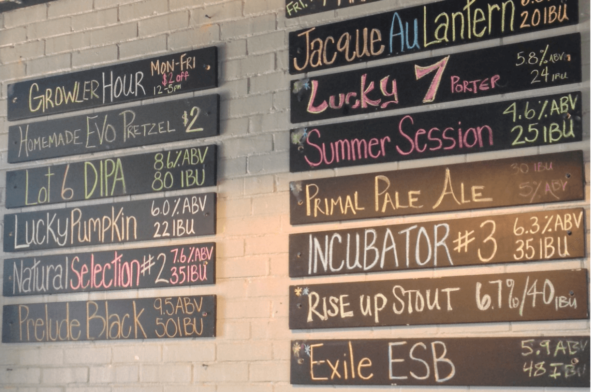 Understanding ABV and IBU Scales for Craft Beer