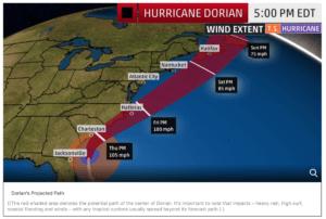 Route of Dorian