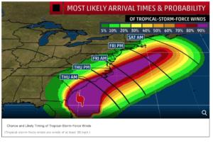 Wind Severity of Hurricane Dorain