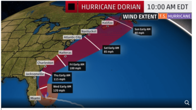 Hurricane Dorian Not A Threat to Ocean City As of Now